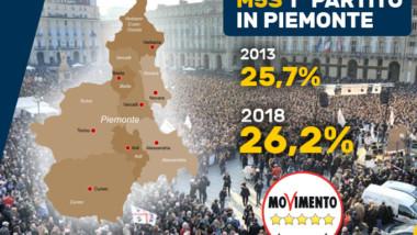 MOVIMENTO 5 STELLE IN CRESCITA: PRIMO PARTITO IN PIEMONTE, SECCA BOCCIATURA DEL CENTROSINISTRA. PRONTI PER GOVERNARE LA REGIONE